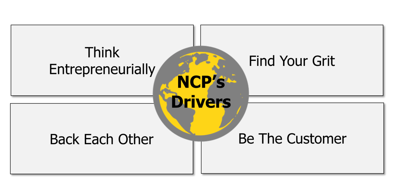 NCP Key Values